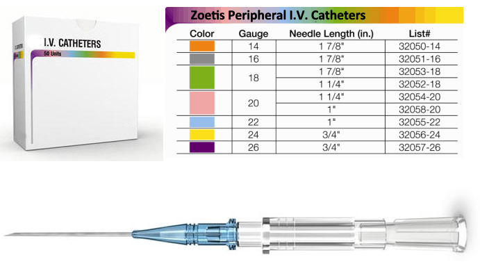 I.V.Catheters