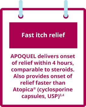 Fast itch relief